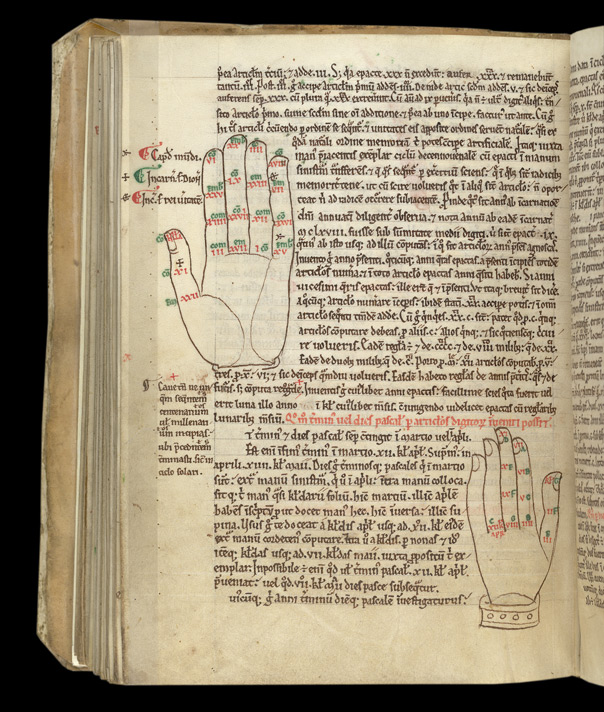 Mnemonic Computus Diagrams Of Hands f.74v
